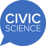 CivicScienceSM